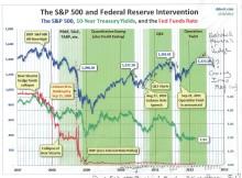 Stock-Trading Chart Anaylisis
